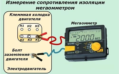 Измерение сопротивления электродвигателя