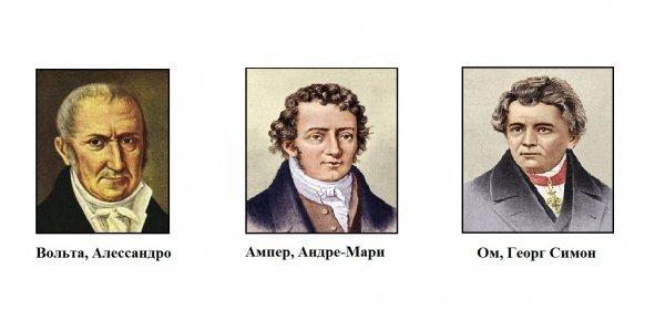 Вольта, Ампер, Ом