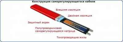 Саморегулирующий кабель