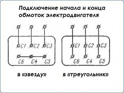 Подключение начала и конца обмоток электродвигателя
