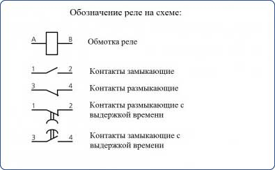 Обозначение реле на схеме