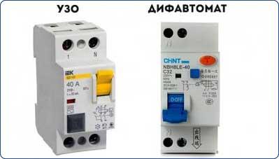 Визуальное отличие УЗО и Дифавтомата