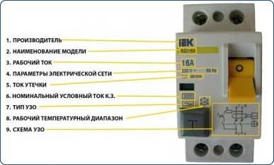 Пример маркировки устройства