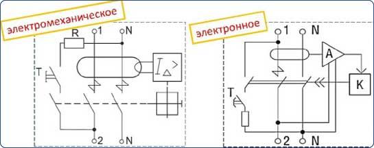 Обозначение на схеме электромеханического и электронного УЗО