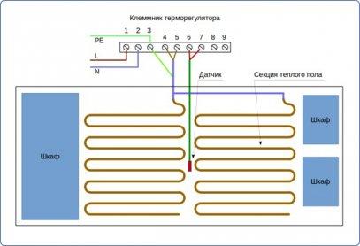 Схема подключения теплого пола к терморегулятору