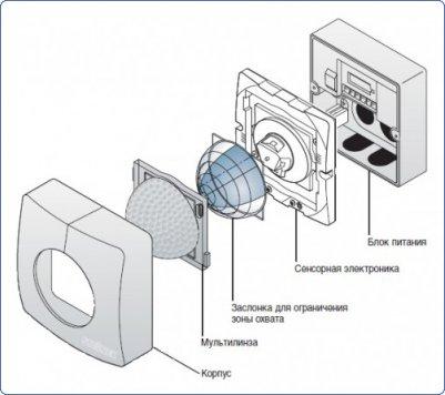 Устройство инфракрасного датчика движения