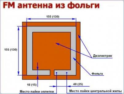 FM-антенна из фольги