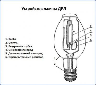 Устройстов лампы ДРЛ