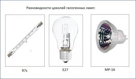 Разновидности цоколей галогенных ламп