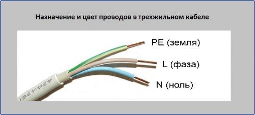 Назначение и цвет проводов в трехжильном кабеле