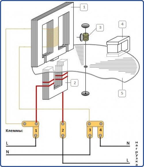 Принцип работы механического счетчика