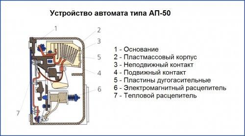 Устройство автомата типа АП-50