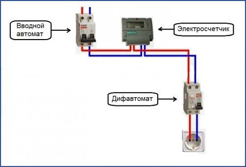 Схема подключения дифференциального автомата в однофазной электрической сети без дополнительного защитного проводника