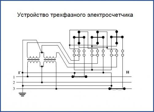 Устройство трехфазного электросчетчика