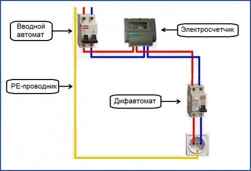 Схема подключения дифавтомата в сети с защитным проводником