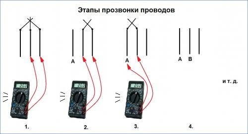 Этапы прозвонки проводов