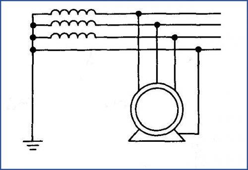 Зануление электроустановки