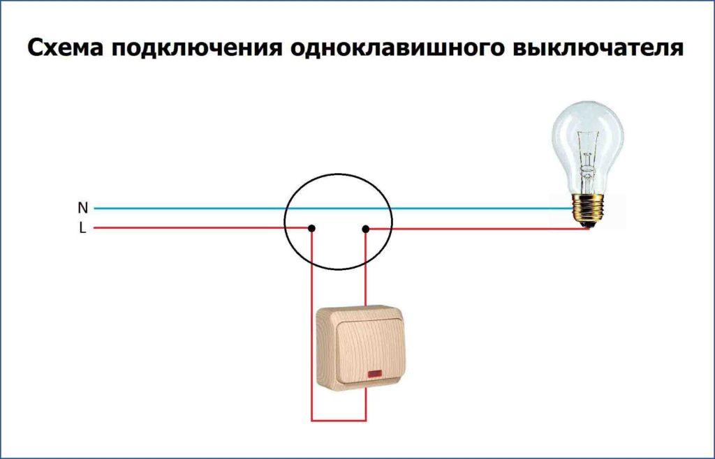 Схема подключения одноклавишного выключателя света