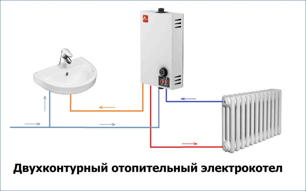 Двухконтурный отопительный электрокотел