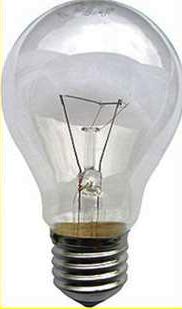 современная лампа накаливания