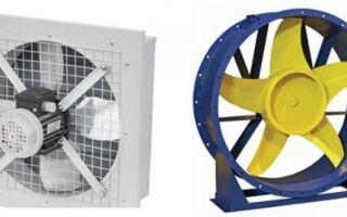 Типы и виды вентиляторов