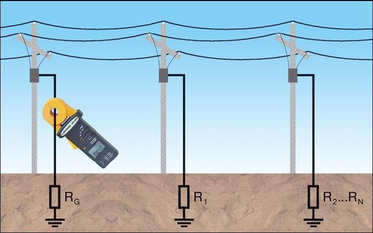 Метод токовых клещей