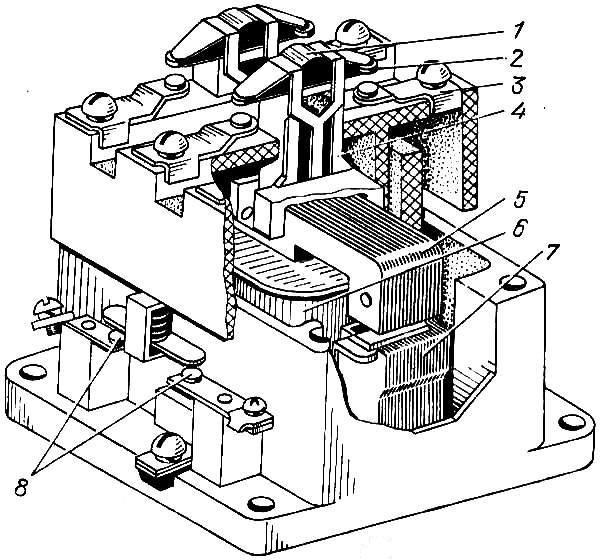 Устройство магнитного пускателя