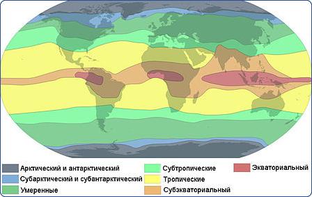 Климатические районы