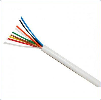 Сигнальный кабель