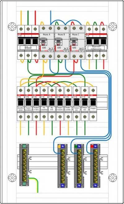 Схема распредщитка 380В