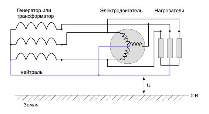 Промышленная трехфазная система электроснабжения