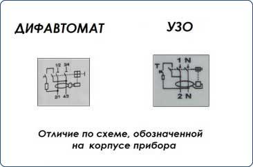 РАзличие схем дифавтомата от УЗО