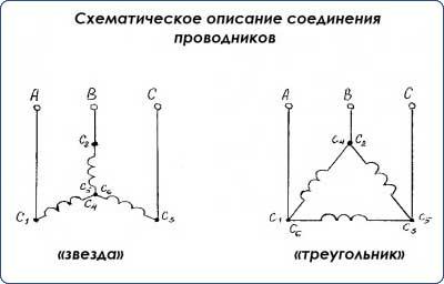 Схематическое описание соединения проводников