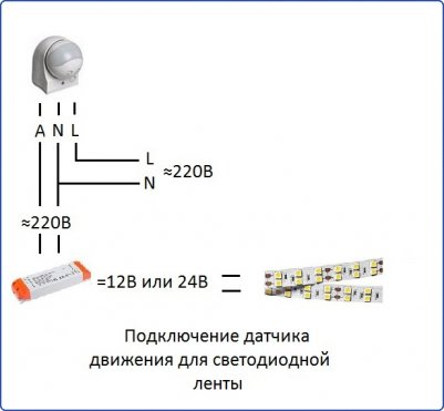 Подключение датчика движения для светодиодной ленты