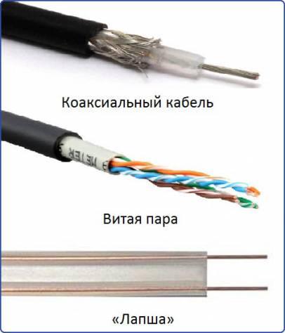 Виды контрольных кабелей