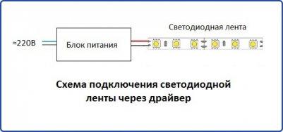 Схема подключения светодиодной ленты через драйвер