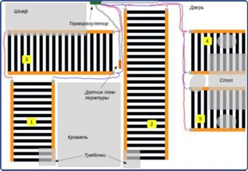 Примерный план расположения пленочных секций