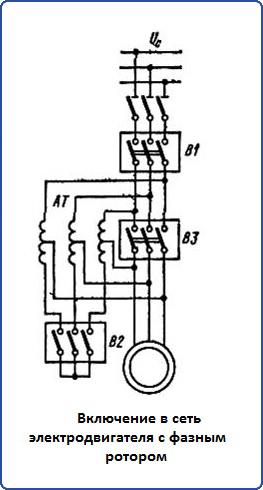 Включение в сеть электродвигателя с фазным ротором