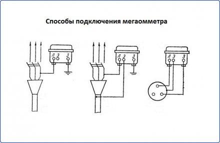 Способы подключения мегаомметра