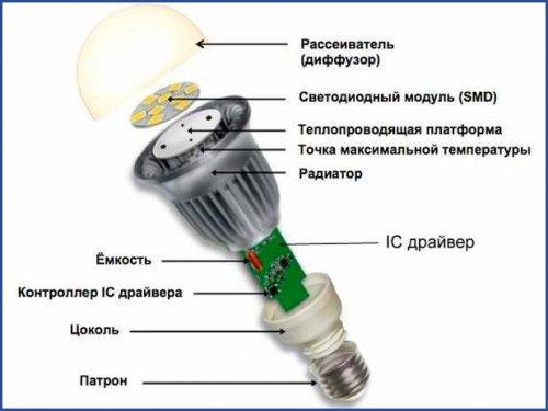 Устройство лед-лампы