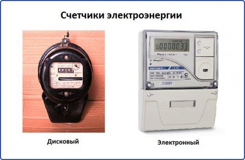 Виды электросчетчиков