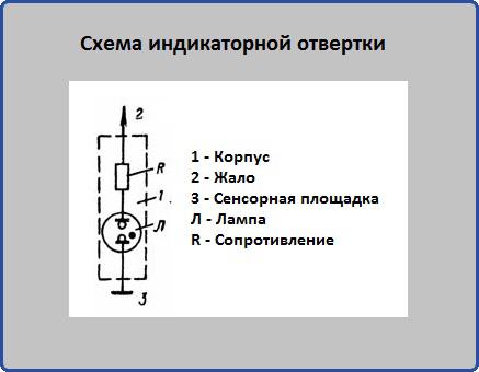 Схема индикаторной ответки