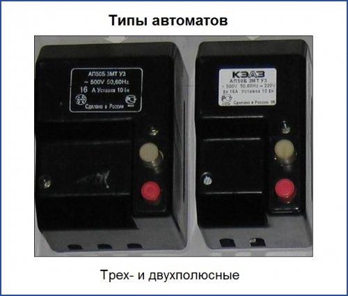 Типы автоматов