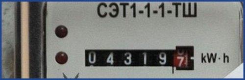 Цифры электросчетчика
