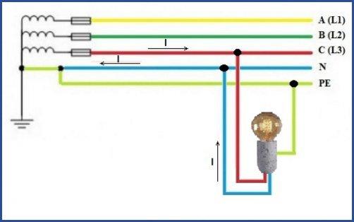 Схема петли фаза-ноль