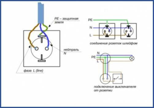 Как подключить розетку с заземлением, подключение двойной розетки, и как подключить выключатель от розетки