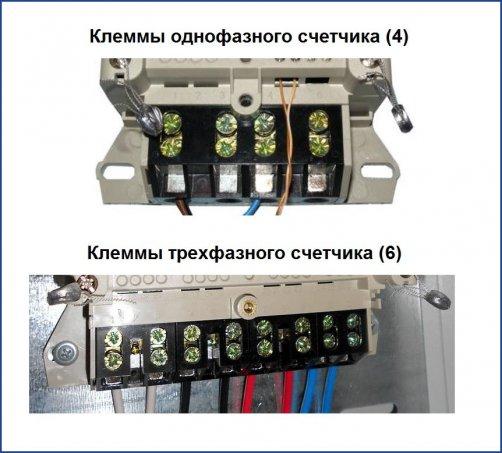 Клеммы электросчетчиков