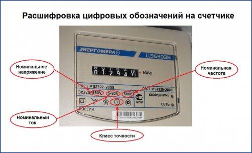 Расшифровка цифровых обозначений на счетчике