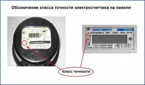 Обозначение класса точности электросчетчика на панели