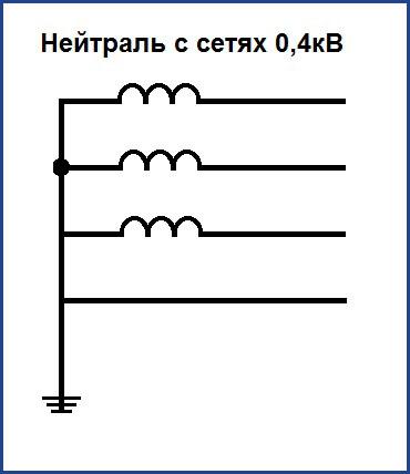 Нейтраль с сетях 0,4кВ